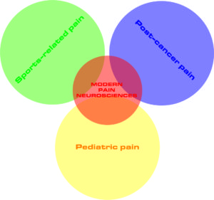 Modern Pain Neurosciences_1@3x-100